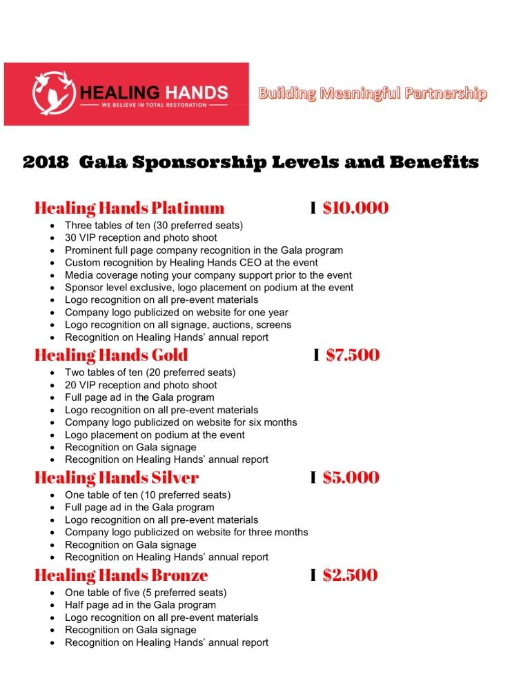 2018 Gala Sponsorship Levels and Benefits